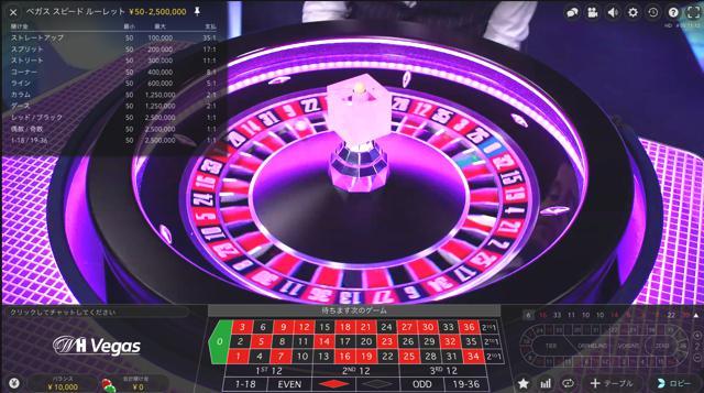 Vegas Speed Roulette:ベガススピードルーレット)│ウィリアムヒルライブカジノ