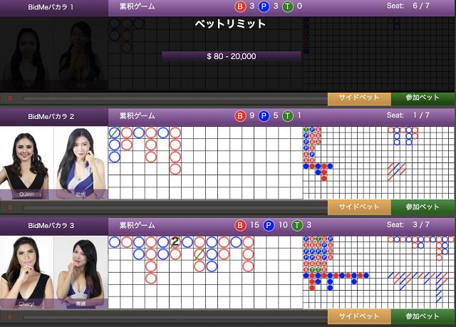 カジノ東京のライブバカラは2万ドルベットが可能!