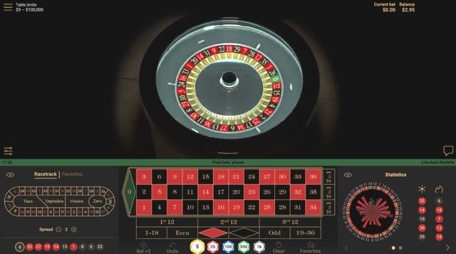 AUTO EUROPEAN ROULETTE HIGH LIMIT