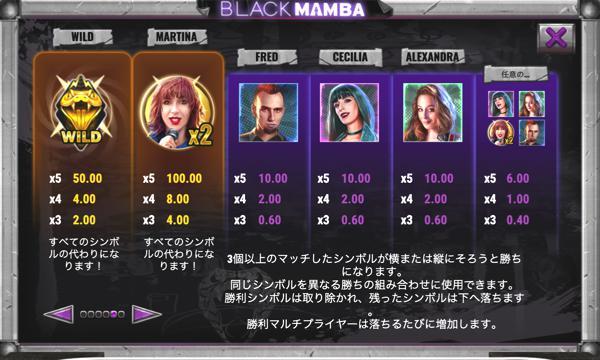 BLACK MAMBA(ブラックマンバ)の配当表 1