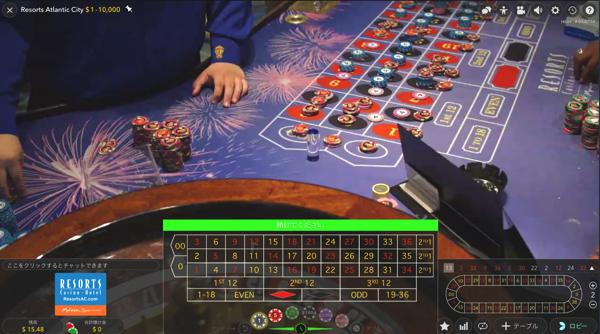 オムニアカジノ Resort Atlantic City Rouletteのテーブルリミットは?