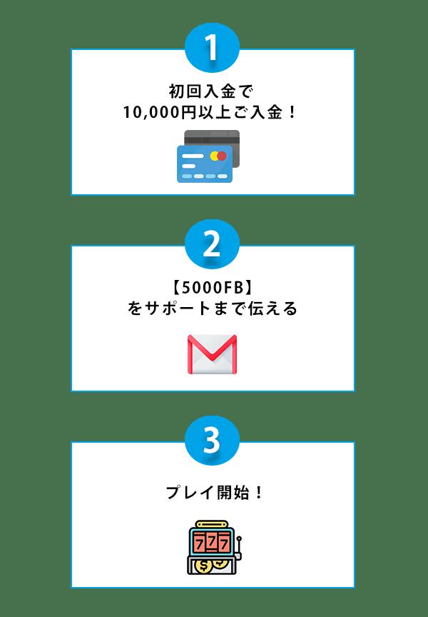 初回入金限定 5,000円プレゼント│パイザカジノの夏トクキャンペーン