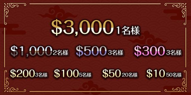 ワンダーカジノの2021年度の新年抽選会キャンペーンの賞金分配方法は?
