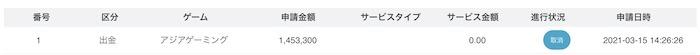 エルドアカジノの145万円(エコペイズ経由)の出金時間は?