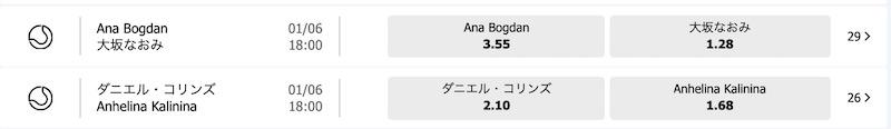 10Bet Japanの全仏オープンフリーベットキャンペーンとは?