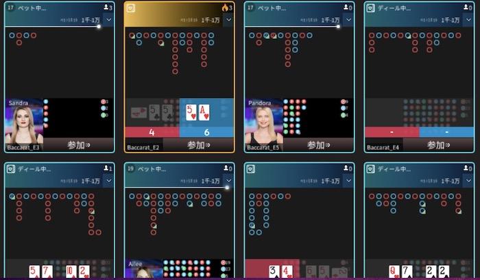 マイクロゲーミング社(Micro Gaming)のライブバカラテーブル情報 │ボンズカジノ