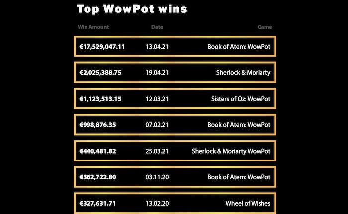 ワンダーカジノではWowpotで数億円レベルを稼ぐことも可能!