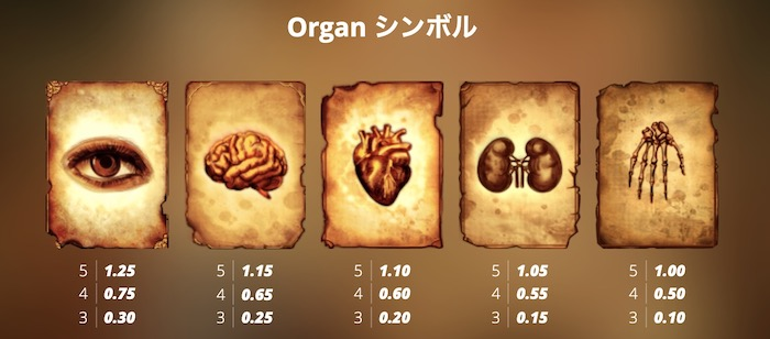 Mental(メンタル)スロットの通常シンボルや配当表 Organシンボル